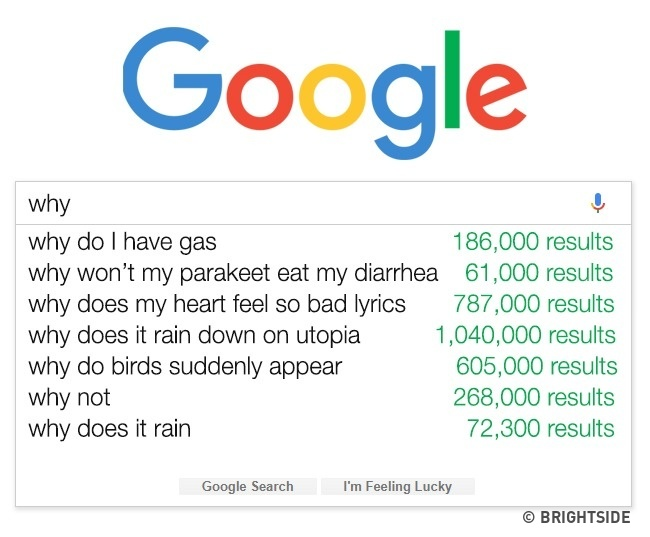 how to find things on google