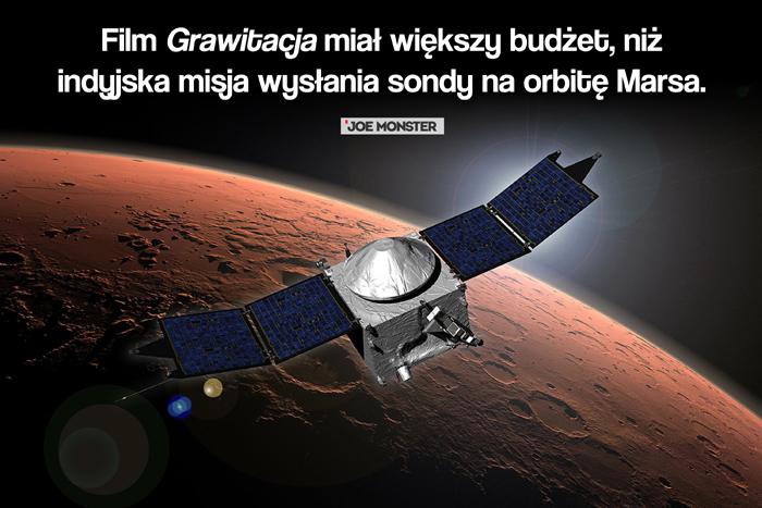 Film Grawitacja miał większy budżet niż indyjska misja wysłania sondy na orbitę Marsa.
