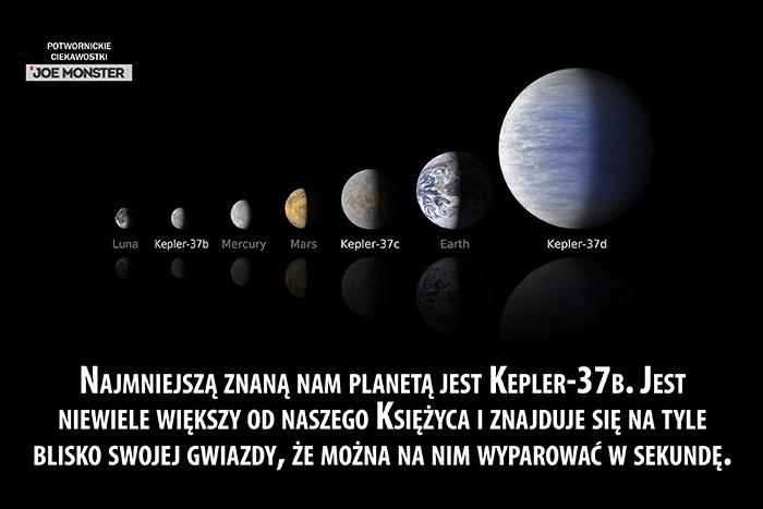 Najmniejszą znaną nam planetą jest Kepler-37b. Jest niewiele większy od naszego Księżyca i znajduje się na tyle blisko swojej gwiazdy, że można na nim wyparować w sekundę.