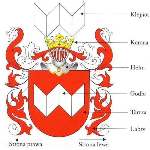 Niezwykłe Herby Szlachty Polskiej
