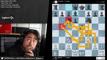 Arcymistrz szachowy, który nie chce myśleć za dużo