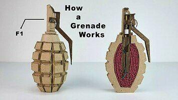 Jak działa granat?
