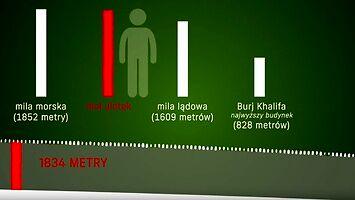 Czy 70 milionów jednozłotówek to naprawdę dużo? || Uwaga! Naukowy Bełkot