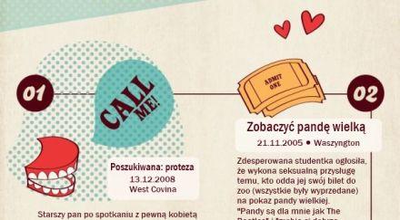 wszelkie inne strony z linkami, takie jak craigslist randki pro null 2013