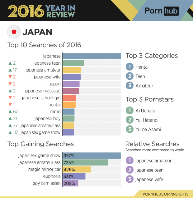 Japońskie nastolatki lesbijki porno