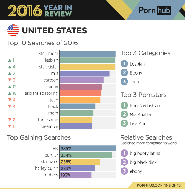 Bigbooty heban porno