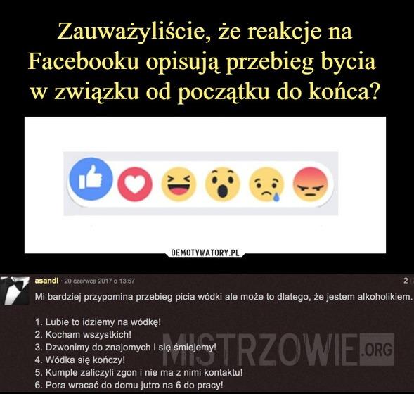 Reakcje na FB –