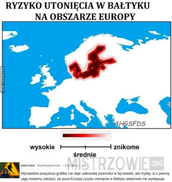 Ryzyko utonięcia w Bałtyku –