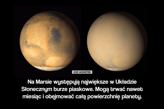 Na Marsie występują największe w Układzie Słonecznym burze piaskowe. Mogą trwać nawet miesiąc i obejmować całą powierzchnię planety.