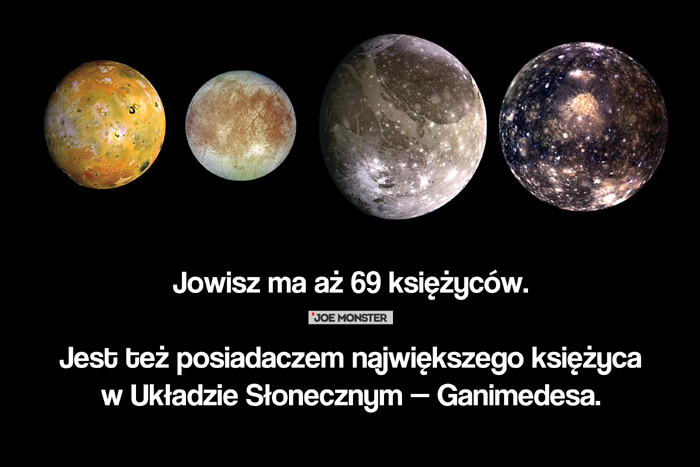 Jowisz ma aż 69 księżyców. Jest też posiadaczem największego księżyca w układzie słonecznym — Ganimedesa.