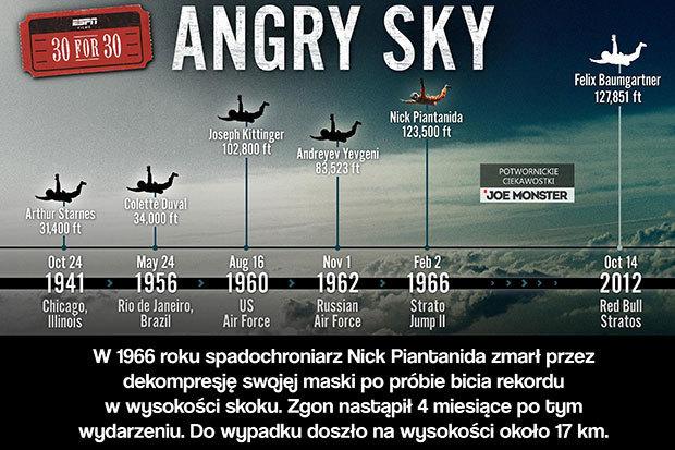 W 1966 roku spadochroniarz Nick Piantanida zmarł przez dekompresję swojej maski po próbie bicia rekordu w wysokości skoku. Zgon nastąpił 4 miesiące po tym wydarzeniu. Do wypadku doszło na wysokości około 17 km.