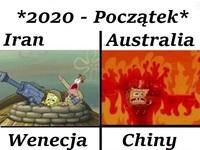 Początek 2020 w pigułce