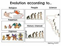 Rożne podejścia do ewolucji