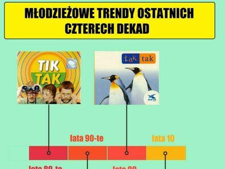Jak zmieniały się trendy młodzieżowe od Tik-Taka do dziś