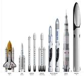 Porównanie rozmiarów różnych rakiet nośnych