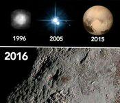 Zdjęcia Plutona na przestrzeni lat