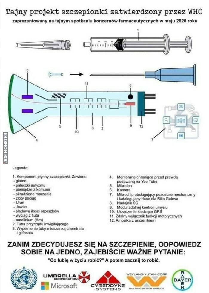 tajny projekt szczepionki zatwierdzony przez who