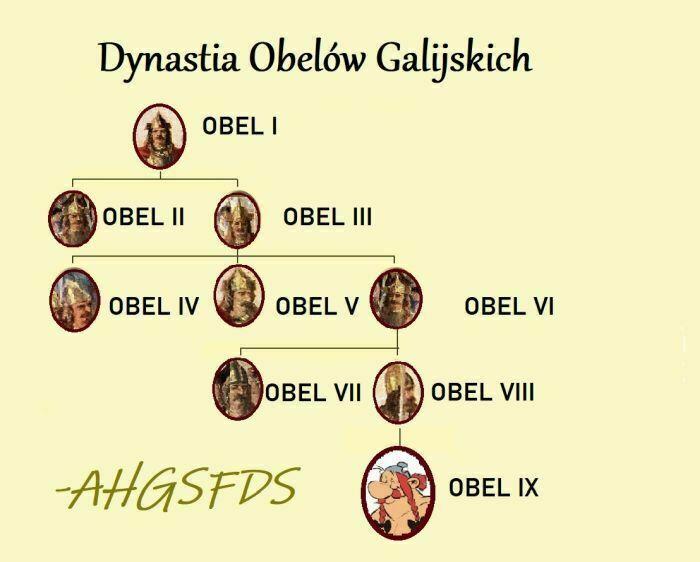 dynastia obelów galijskich