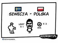 Taktyka na dzisiejszy mecz ze Szwecją