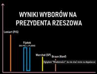 Wersja specjalna do głównego wydania Wiadomości TVP