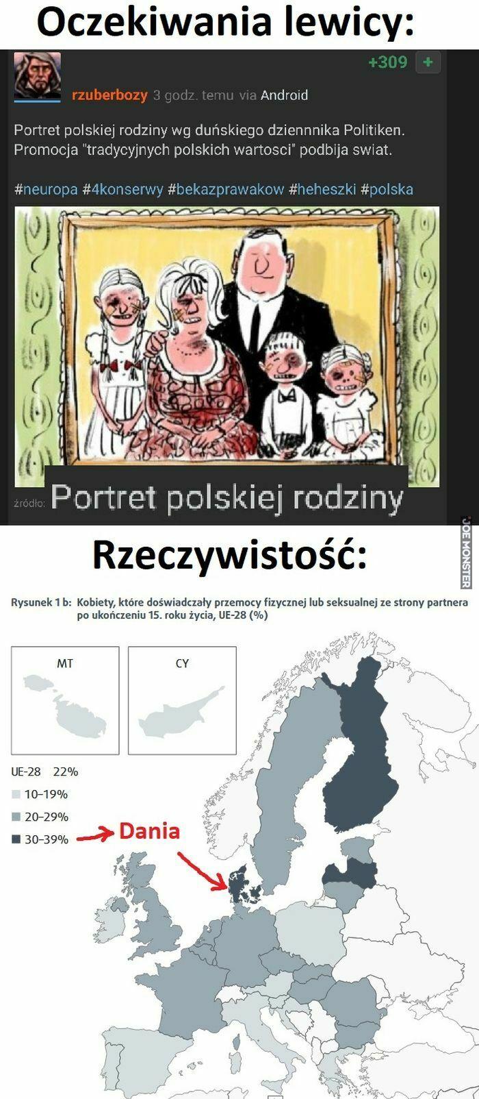 portret polskiej rodziny wg duńskiego
