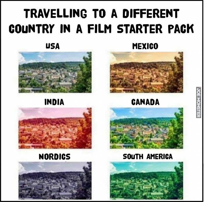 travelling to a different country