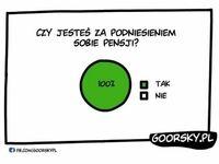 Miliony Polaków nie mogą się mylić
