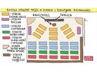 Licytacja o miejsca w klasach podwójnego rocznika