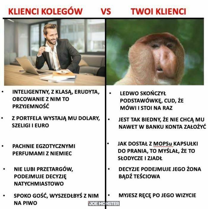 klienci kolegów vs twoi klienci inteligentny