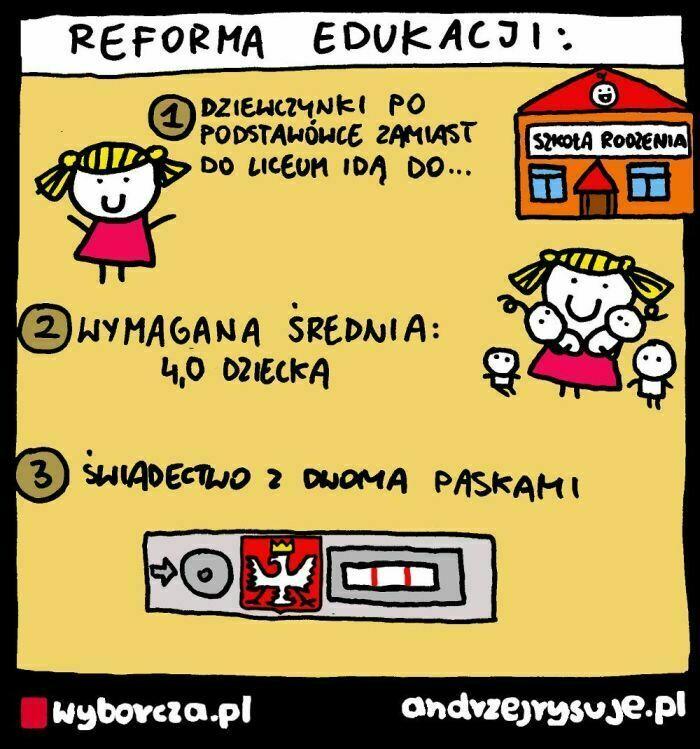 reforma edukacji dziewczynki po podstawówce