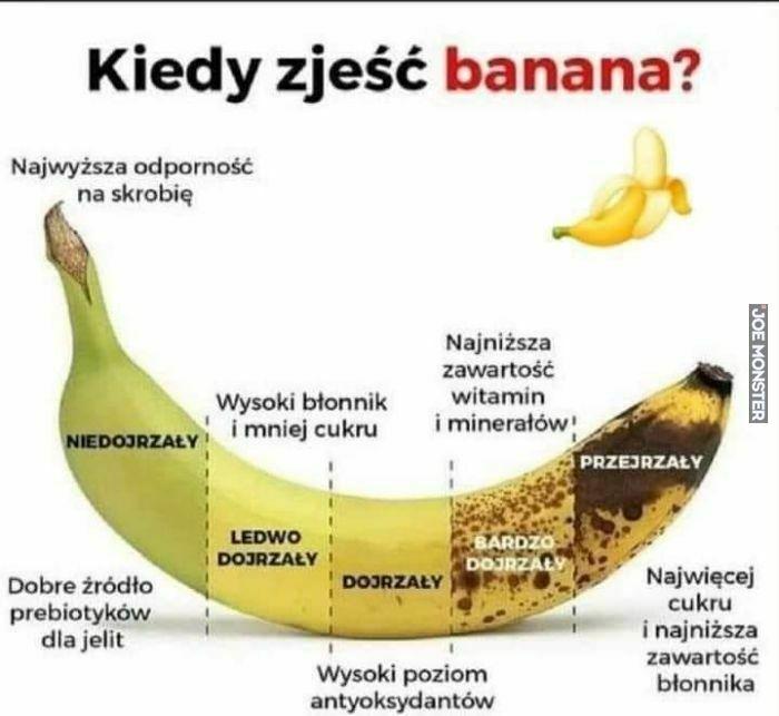 kiedy zjeść banana