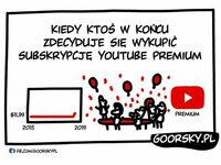 Tymczasem w siedzibie YouTube