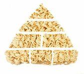 Piramida żywieniowa na studiach