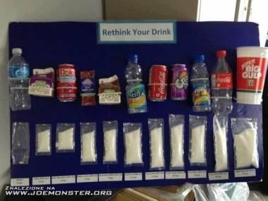 Zawartość cukru w napojach