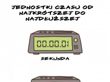 Jak wolno plynie czas?