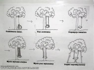 Polskie budownictwo