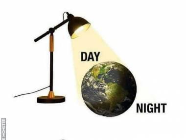 Gdyby Ziemia była płaska