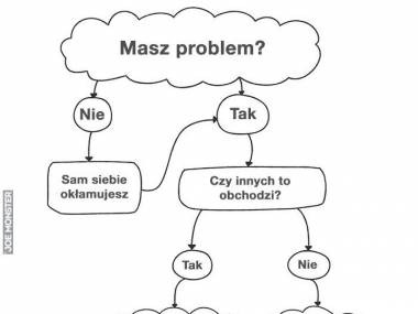 Jak rozwiązać problem