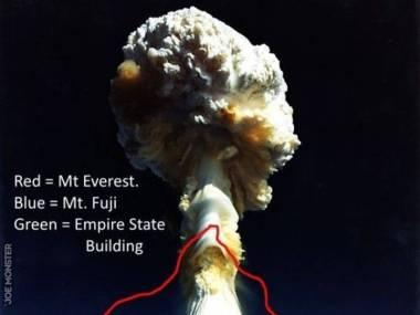 Porównanie wielkości eksplozji bomby atomowej