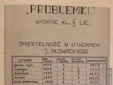 Analiza Słowackiego
