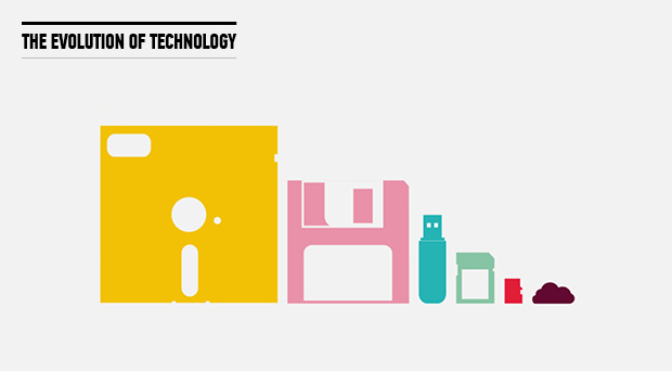 evolution of technology - 620×342